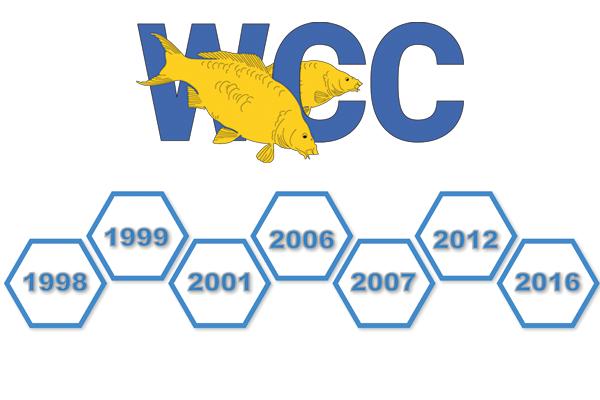 WCC-Timeline