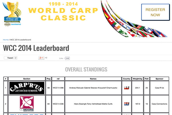 600x400-WCC14-first-ever-leaderboard